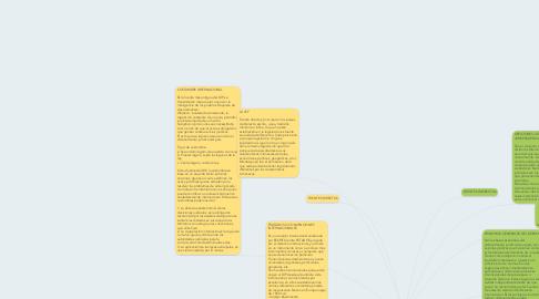 Mind Map: Fuentes del Derecho Internacional Privado