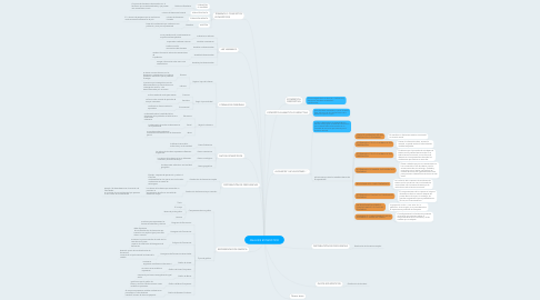 Mind Map: ANALISIS ESTADISTICO