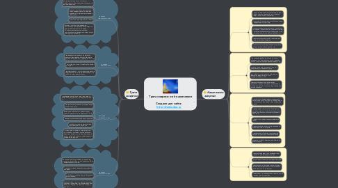 Mind Map: Трата энергии и её накопление  Создано для сайта: http://dedvedun.ru