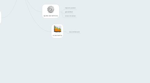 """Mind Map: """" proceso de adquisición del conocimiento """""""