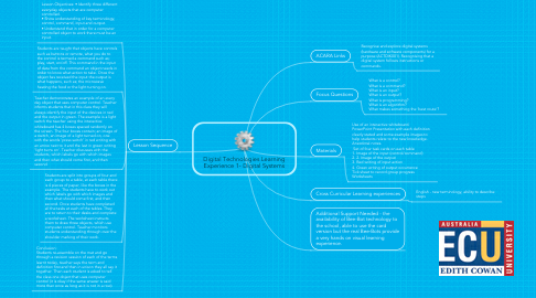Mind Map: Digital Technologies Learning Experience 1- Digital Systems