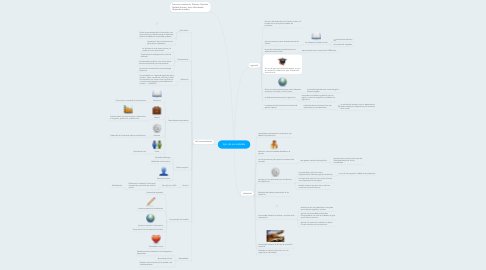 Mind Map: tipo de sociedades