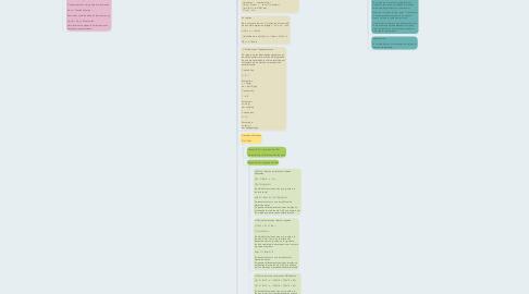 Mind Map: Cálculo Integral