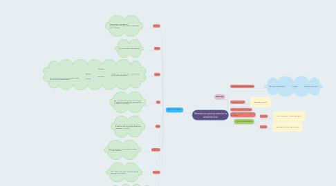Mind Map: Elementos principales de la estadisticas