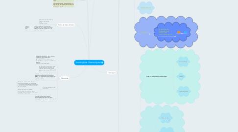 Mind Map: Tecnología de Clientes ligeros