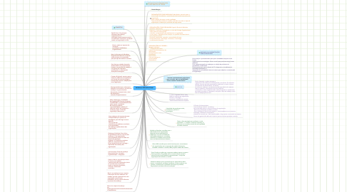 Mind Map: MUDANÇA ORGANIZACIONAL