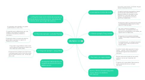 Mind Map: MUNDO 3.0
