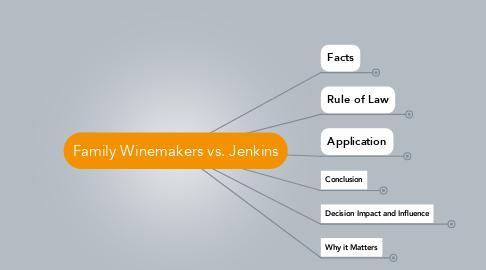 Mind Map: Family Winemakers vs. Jenkins