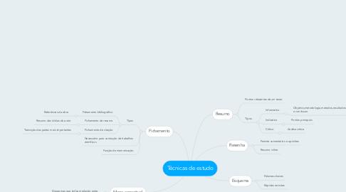 Mind Map: Técnicas de estudo