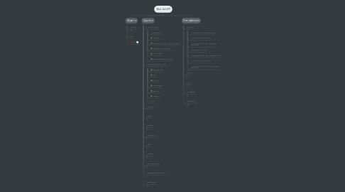 Mind Map: TakeJet API
