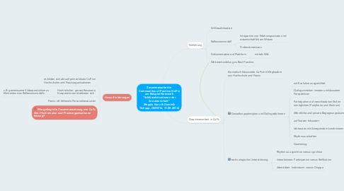 """Mind Map: Zusammenarbeit in Communities of Practice (CoPs) am Beispiel Netzwerk """"Schlüsselsituationen der Sozialen Arbeit"""" (Regula Kunz & Dominik Tschopp, GMW16, 31.08.2016)"""