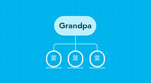 Mind Map: Grandpa