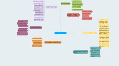 Mind Map: SPED 4452 - Elissa Baago