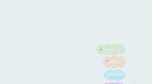Mind Map: Minitaller de Evaluación