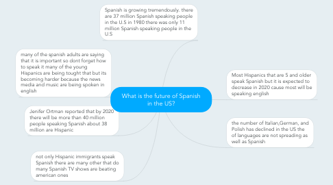 why and when we speak spanish in public by myriam marquez essay Speaking a language in public that other people don't understand is rude being an american has nothing to do with what language a person uses voting and paying taxes make a person an american.
