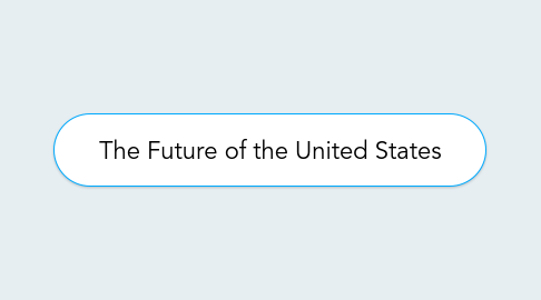 Mind Map: The Future of the United States