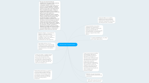 Mind Map: Herramientas d mantenimiento
