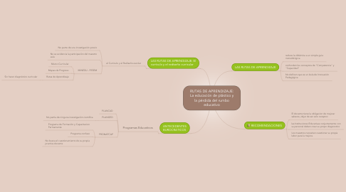 Mind Map: RUTAS DE APRENDIZAJE: La educación de plástico y la pérdida del rumbo educativo