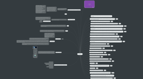 Mind Map: INTERNET