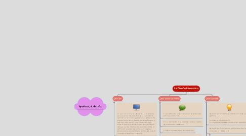 Mind Map: Le Diseño Interactivo