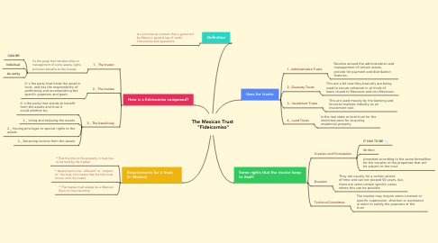 "Mind Map: The Mexican Trust  ""Fideicomiso"""