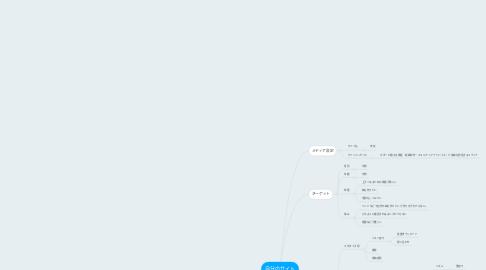 Mind Map: 自分のサイト
