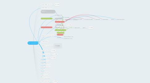 Mind Map: Bail renouvelé V4