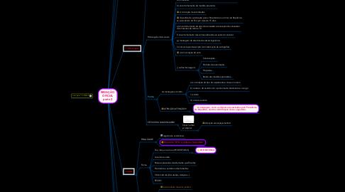 Mind Map: REDAÇÃO  OFICIAL parte 2