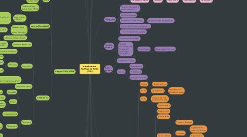 Mind Map: Introducción a  las Hojas de Estilo  (CSS)