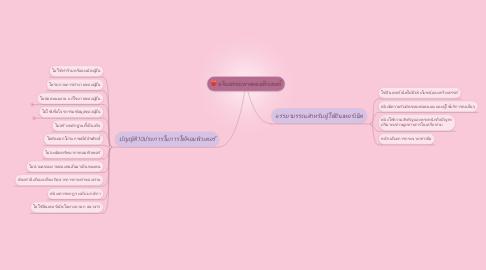 Mind Map: จริยธรรมทางคอมพิวเตอร์
