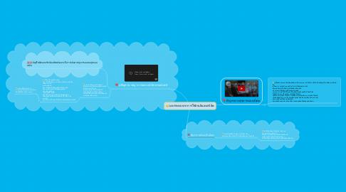 Mind Map: ผลกระทบจากการใช้งานอินเทอร์เน็ต