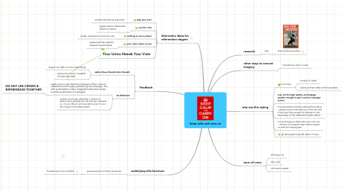 Mind Map: keep calm and carry on