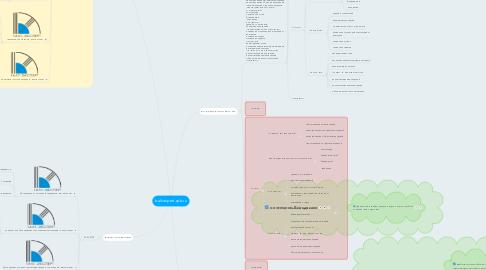 Mind Map: balt-expert.spb.ru
