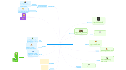 Mind Map: https://www.mindmeister.com/750274115/etapas-de-la-historia-y-las-escuelas-econ-micas