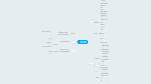 Mind Map: Tipos de estudios Epidemiologicos