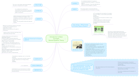 Mind Map: Introduction to Basic Concepts General Systems Theory