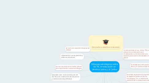 Mind Map: Enfoques estratégicos sobre las TIC en educación en América Latina y el Caribe