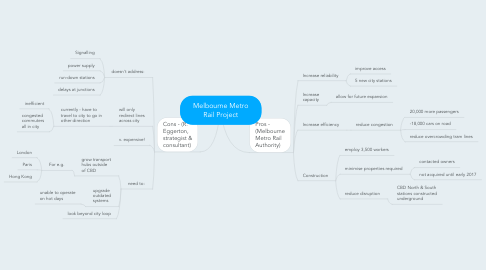 Mind Map: Melbourne Metro Rail Project