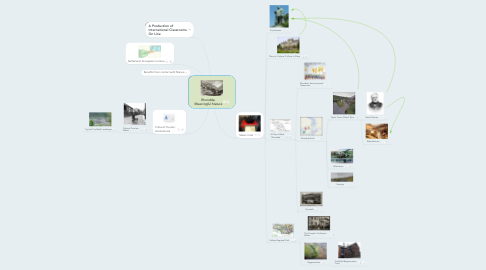Mind Map: Rhondda: Meaningful Nature