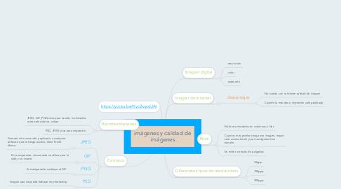 Mind Map: imágenes y calidad de imágenes
