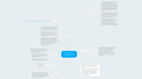 Mind Map: Rikki Chavarria: M5/U4/A1-Planning for Learning