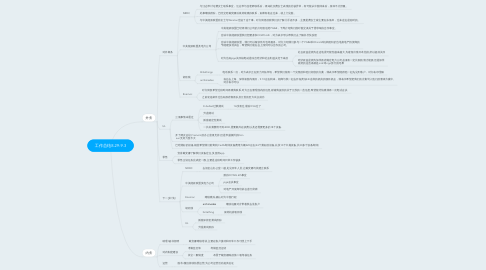 Mind Map: 工作总结8.29-9.3