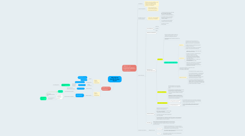 Mind Map: Mapa Mental Derecho Procesal Penal II