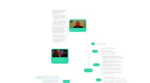 Mind Map: Adenuga