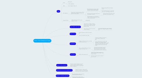 Mind Map: Mills v Pate (Module 2 Case)