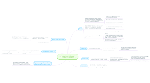 Mind Map: Family Wine Makers of  California v. Jenkins