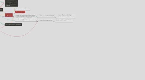 Mind Map: Ciencia, tecnología e ingeniería.