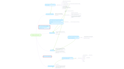 Mind Map: Problems with Ecuador