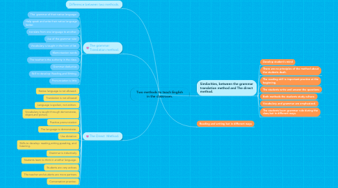 Mind Map: Two methods to teach English in the classroom.
