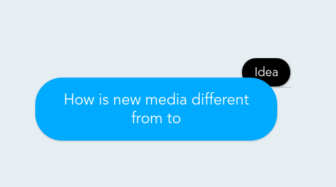 Mind Map: How is new media different from to